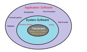 Основные функции операционной системы — объяснение 2020