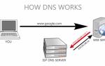 Что такое DNS-сервер и как вы можете исправить общие проблемы, связанные с ним
