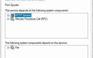 Как это исправить не может начать печать диспетчера очереди печати 1068 Windows 10
