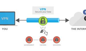 В чем разница между VPN и прокси и как они работают?