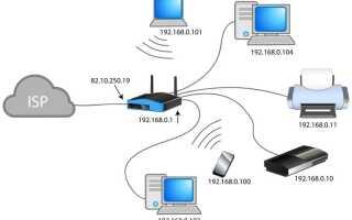 Какова связь между Интернетом и сетью (Сеть против Интернета)?