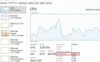 Решено: Песочница для Windows 10, гипервизор не найден (0xc0351000)